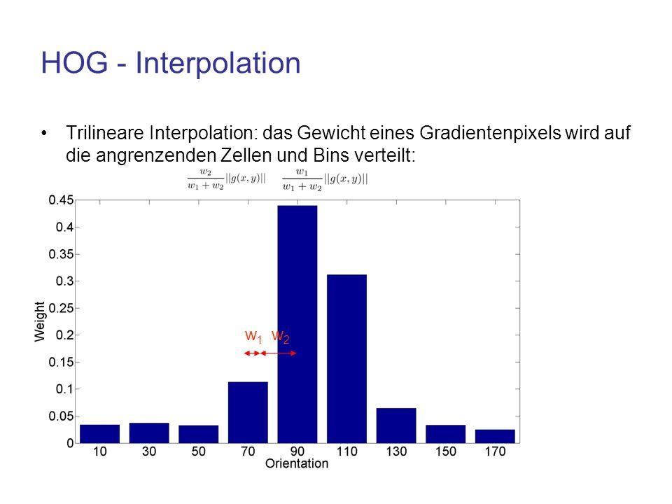 HOG - Interpolation Trilineare Interpolation: das Gewicht eines Gradientenpixels wird auf die angrenzenden Zellen und Bins verteilt: