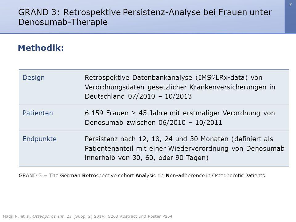 GRAND 3: Retrospektive Persistenz-Analyse bei Frauen unter Denosumab-Therapie