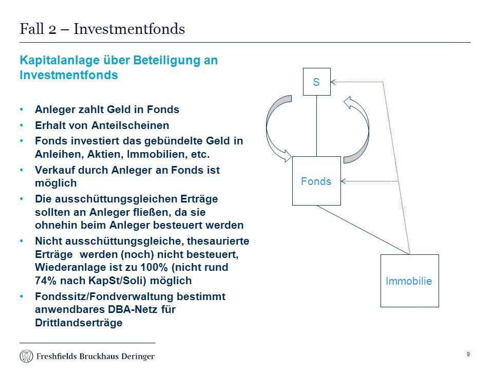 Fall 2 – Investmentfonds