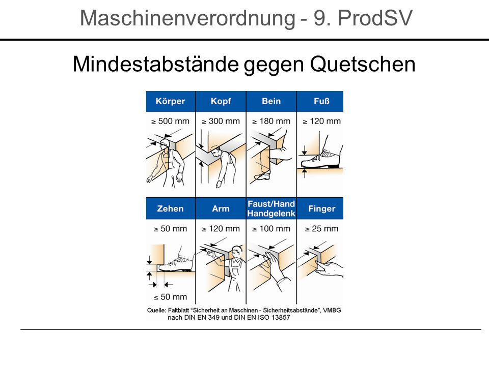 Maschinenverordnung - 9. ProdSV