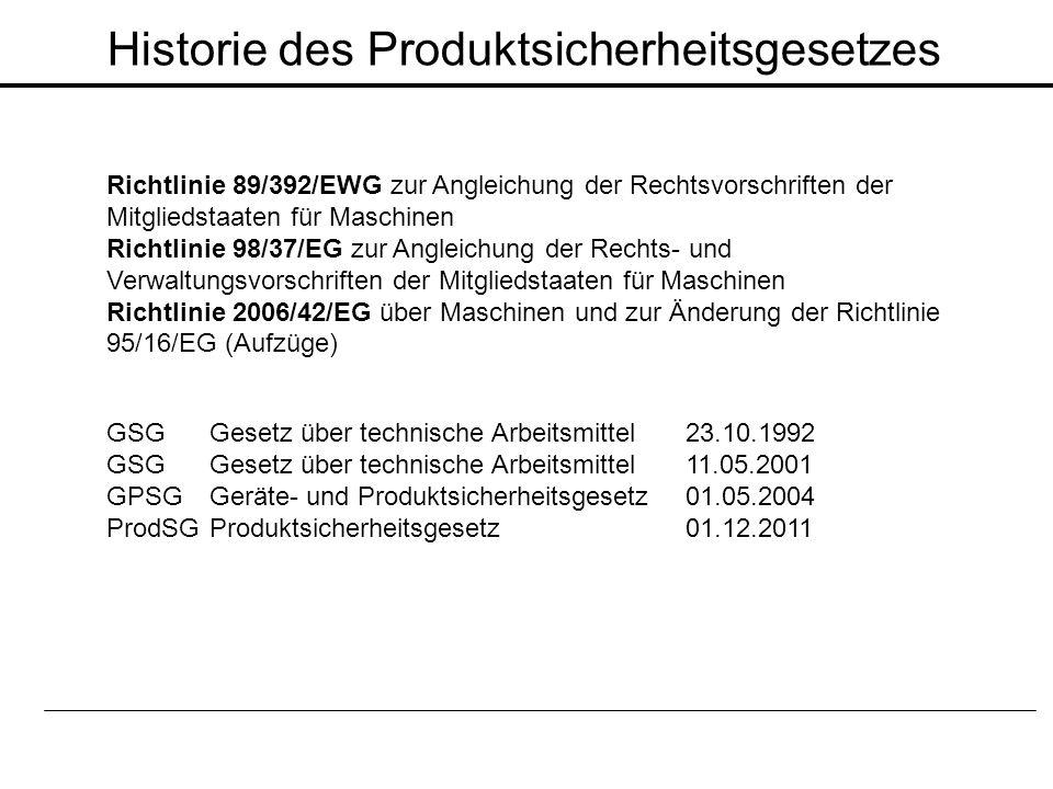 Historie des Produktsicherheitsgesetzes