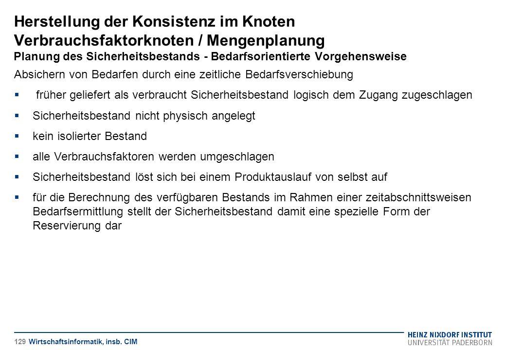 Herstellung der Konsistenz im Knoten Verbrauchsfaktorknoten / Mengenplanung Planung des Sicherheitsbestands - Bedarfsorientierte Vorgehensweise