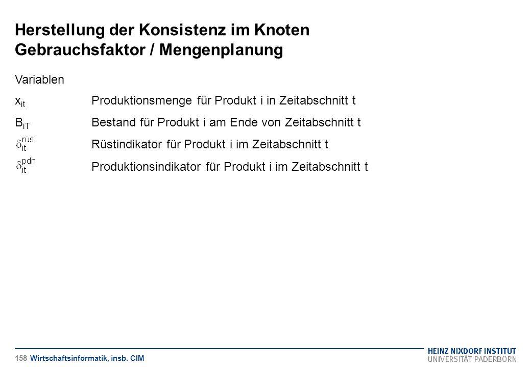 Herstellung der Konsistenz im Knoten Gebrauchsfaktor / Mengenplanung