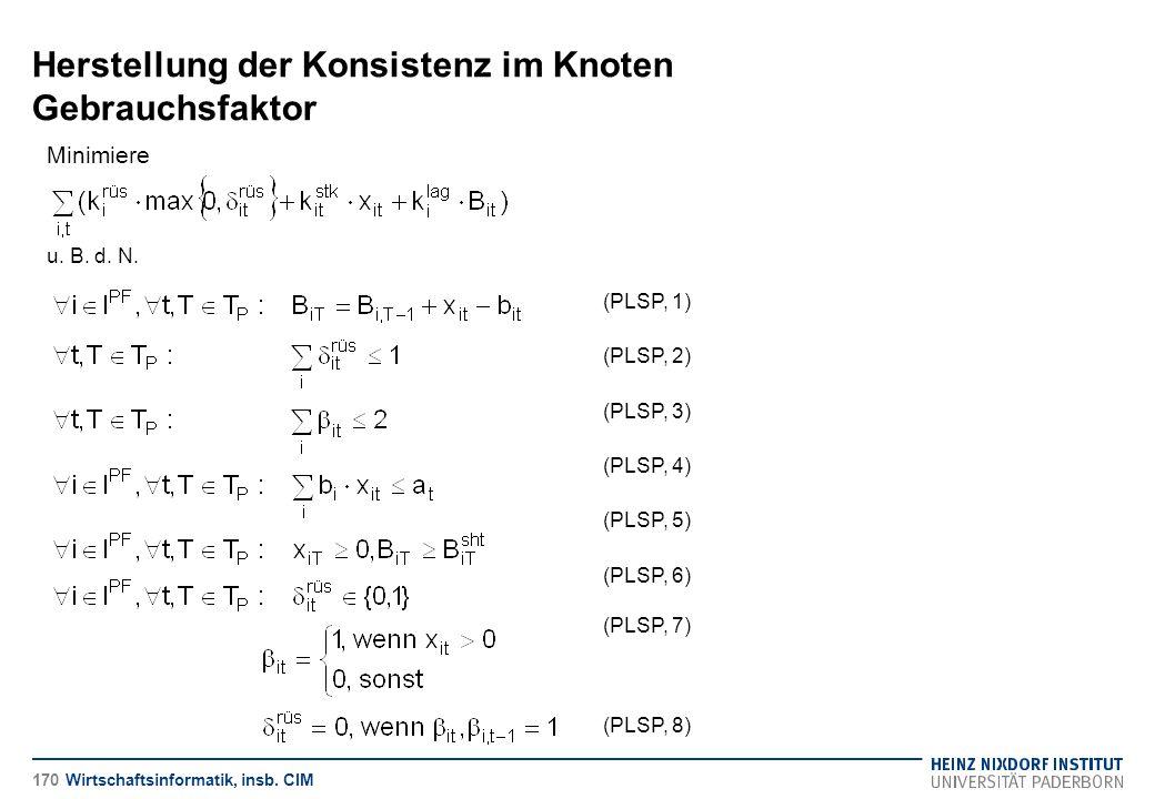 Herstellung der Konsistenz im Knoten Gebrauchsfaktor