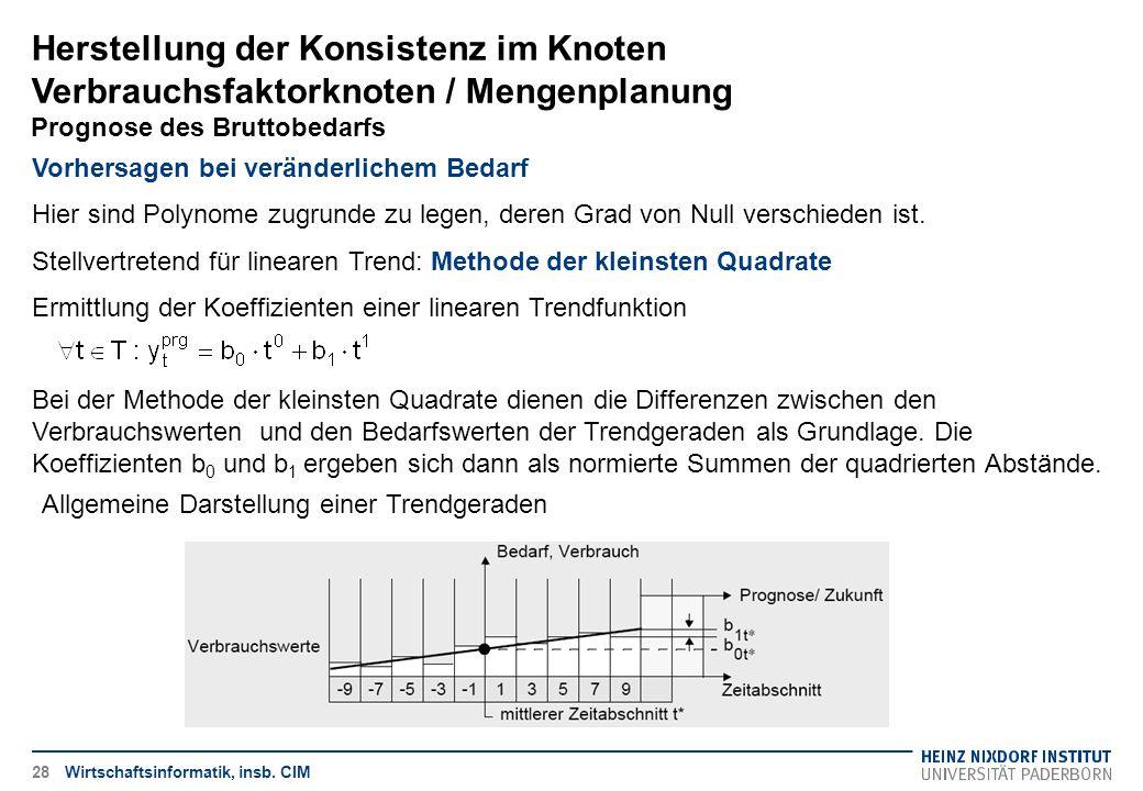 Herstellung der Konsistenz im Knoten Verbrauchsfaktorknoten / Mengenplanung Prognose des Bruttobedarfs