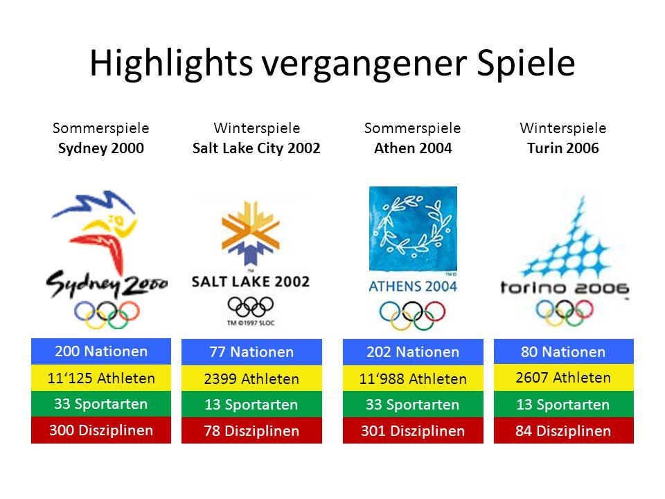 Highlights vergangener Spiele