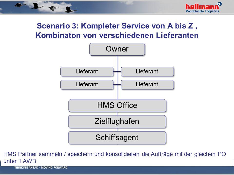 Scenario 3: Kompleter Service von A bis Z , Kombinaton von verschiedenen Lieferanten