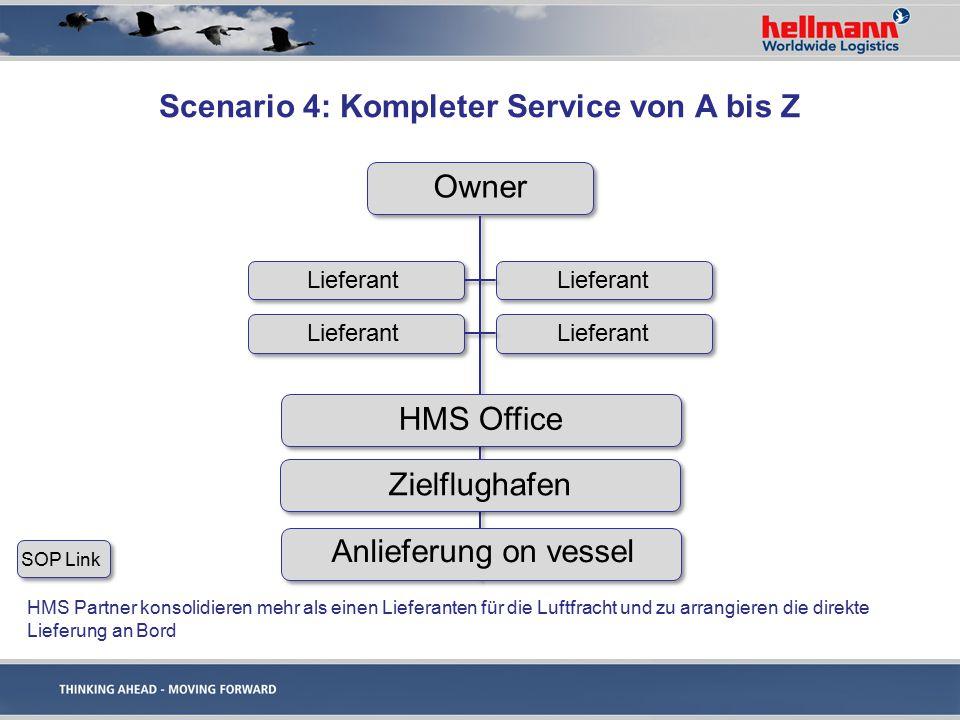 Scenario 4: Kompleter Service von A bis Z