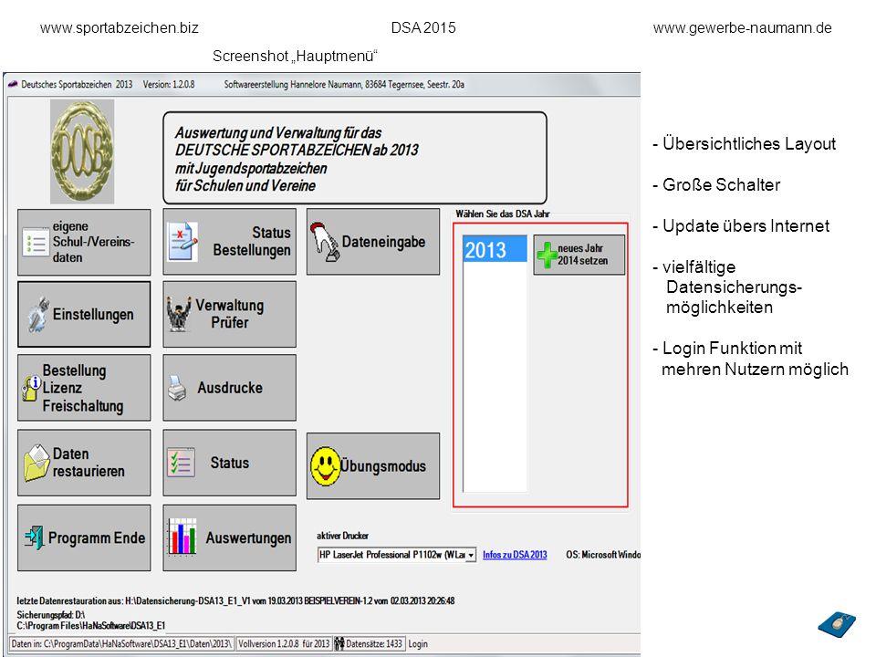 Übersichtliches Layout Große Schalter Update übers Internet