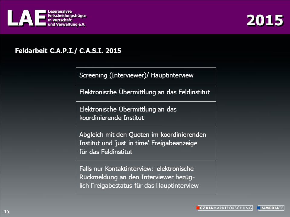 Feldarbeit C.A.P.I./ C.A.S.I. 2015 Screening (Interviewer)/ Hauptinterview. Elektronische Übermittlung an das Feldinstitut.