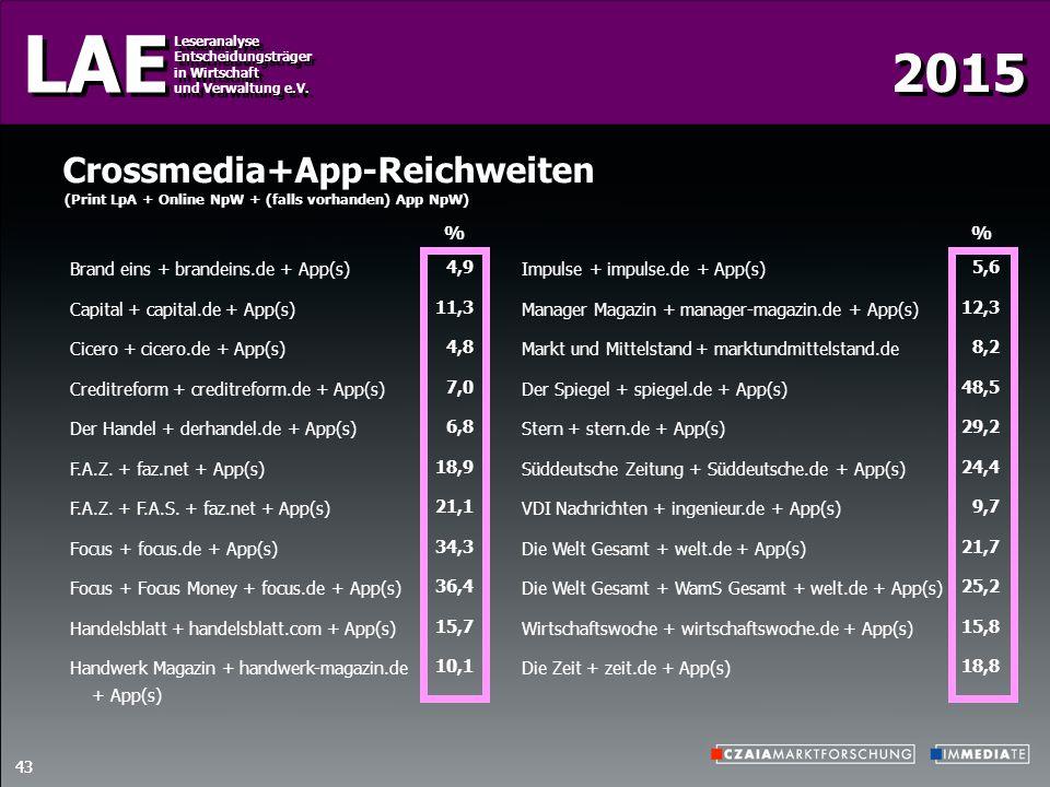 Crossmedia+App-Reichweiten