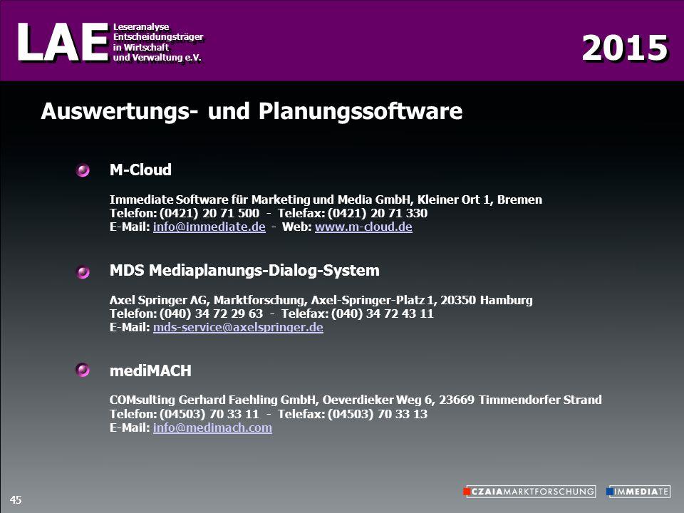 Auswertungs- und Planungssoftware