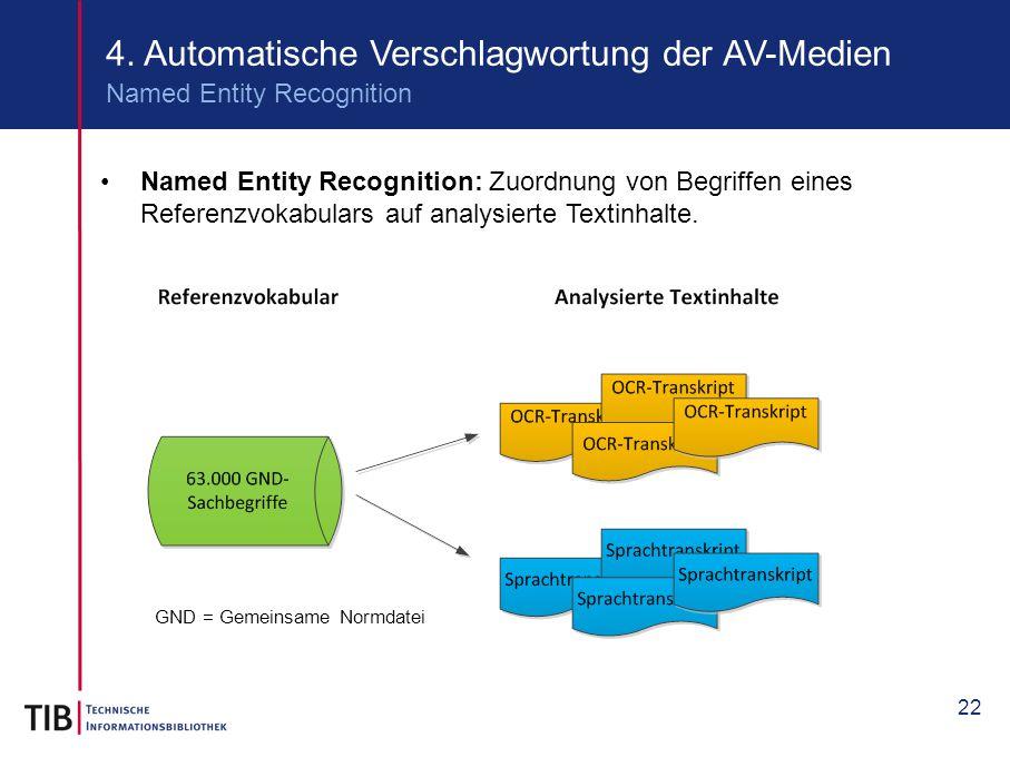 4. Automatische Verschlagwortung der AV-Medien