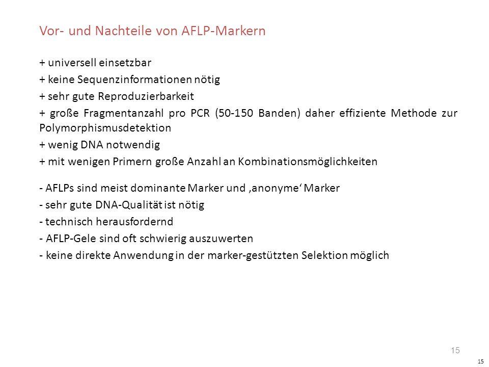 Vor- und Nachteile von AFLP-Markern