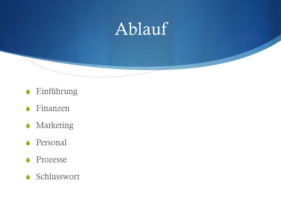 Ablauf Einführung Finanzen Marketing Personal Prozesse Schlusswort