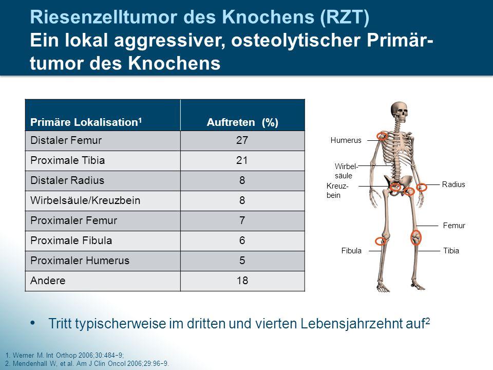 Riesenzelltumor des Knochens (RZT) Ein lokal aggressiver, osteolytischer Primär-tumor des Knochens