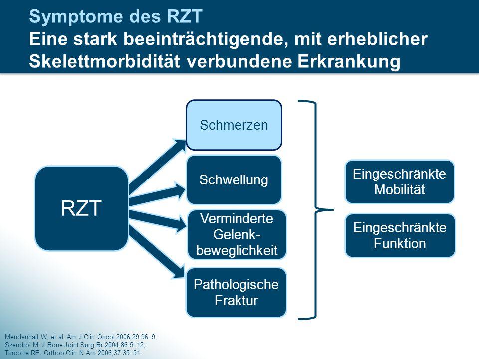 Symptome des RZT Eine stark beeinträchtigende, mit erheblicher Skelettmorbidität verbundene Erkrankung