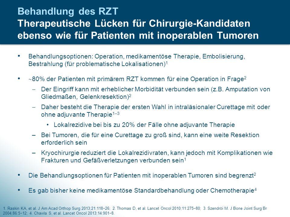 Behandlung des RZT Therapeutische Lücken für Chirurgie-Kandidaten ebenso wie für Patienten mit inoperablen Tumoren