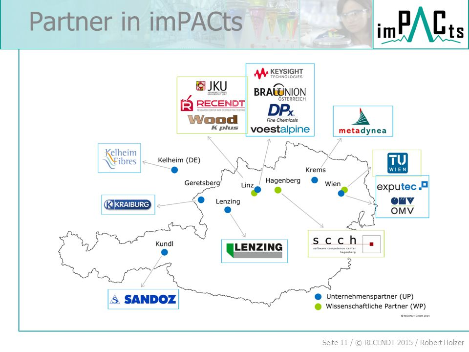 Partner in imPACts National Partners