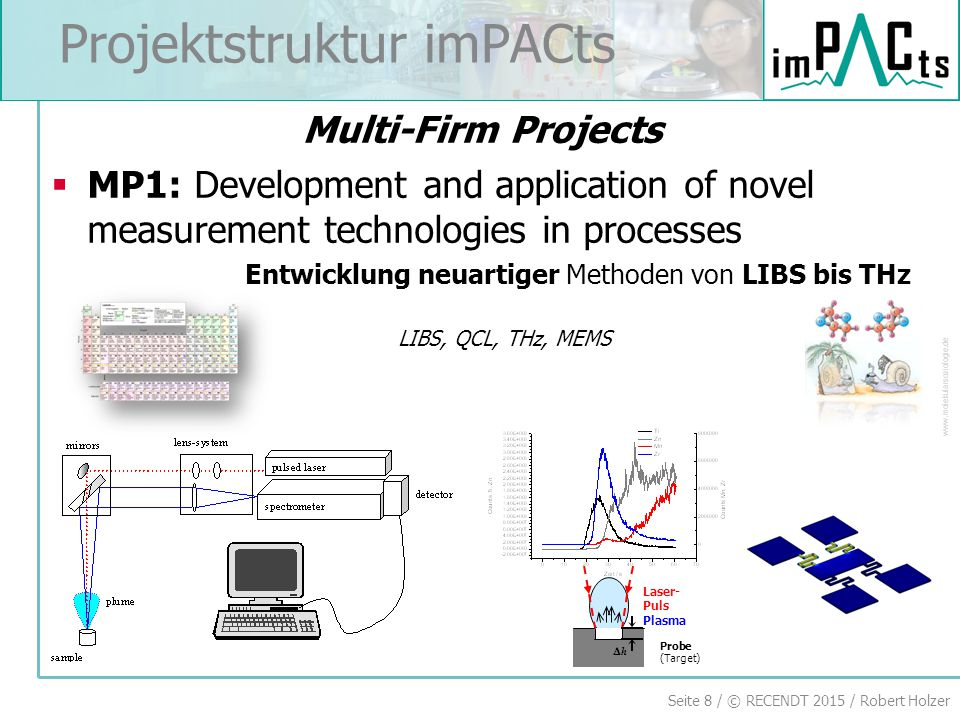Projektstruktur imPACts