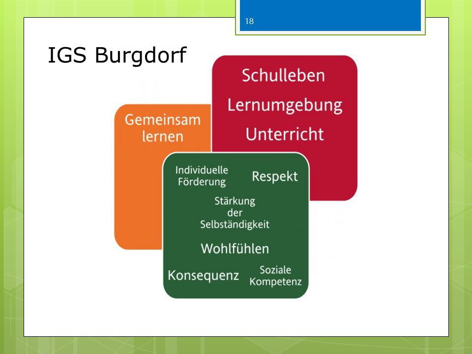 IGS Burgdorf
