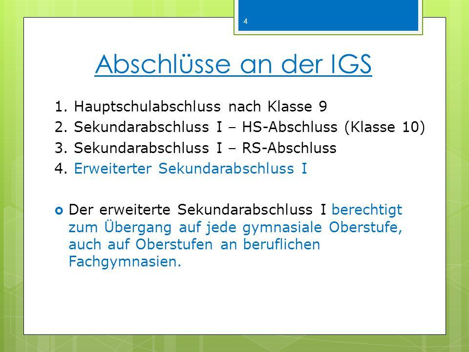 Abschlüsse an der IGS 1. Hauptschulabschluss nach Klasse 9