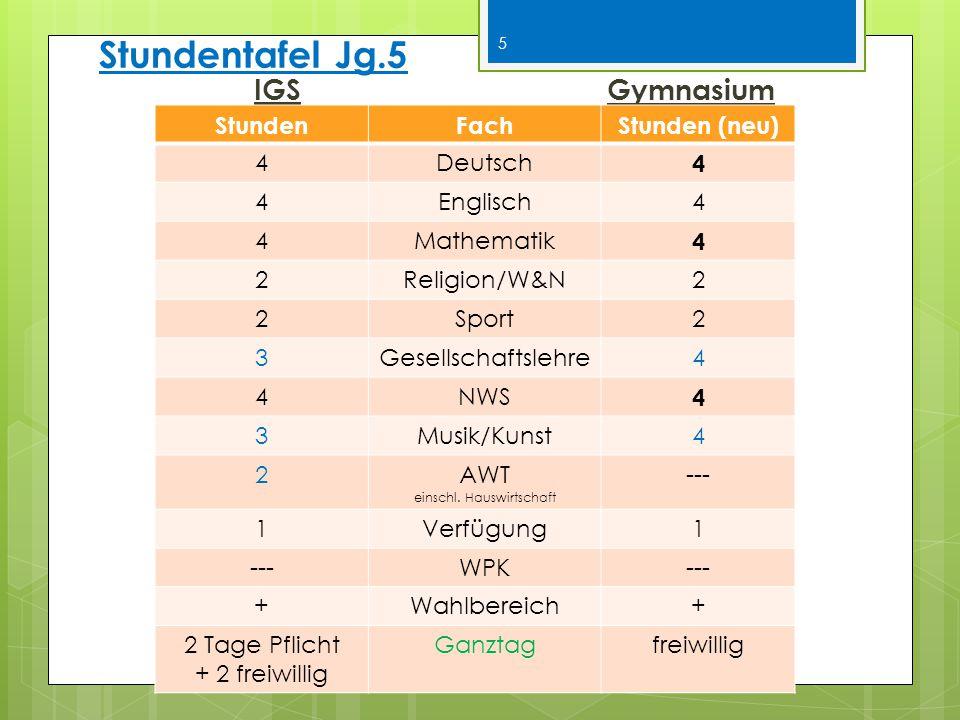Stundentafel Jg.5 IGS Gymnasium Stunden Fach Stunden (neu) 4 Deutsch
