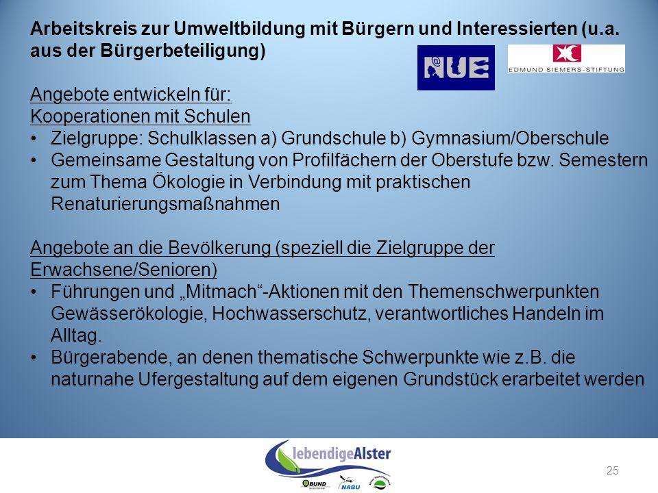 Arbeitskreis zur Umweltbildung mit Bürgern und Interessierten (u. a