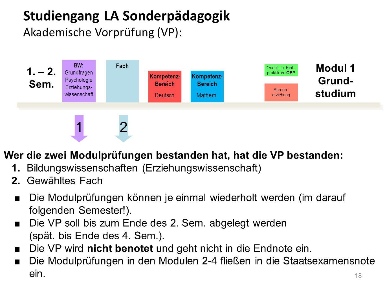 Studiengang LA Sonderpädagogik Akademische Vorprüfung (VP):