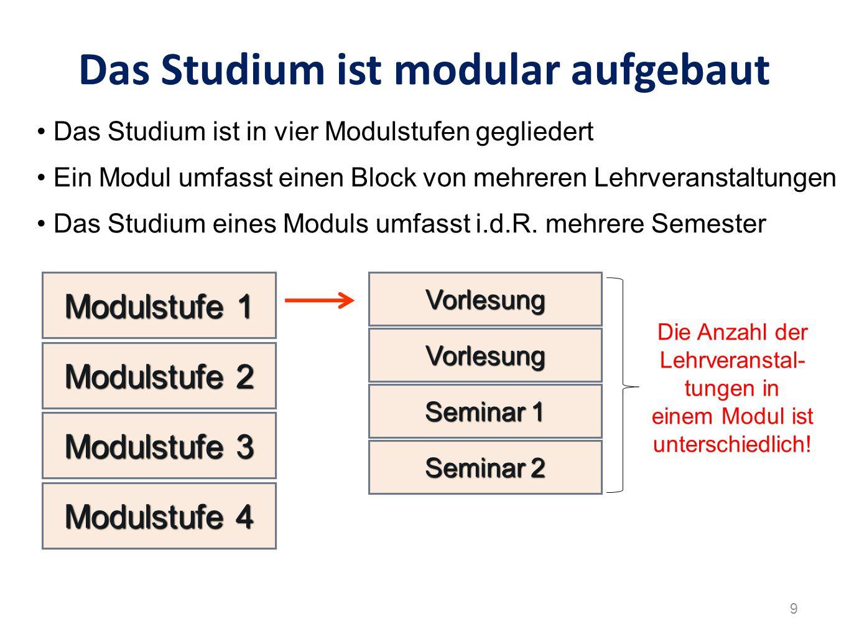 Das Studium ist modular aufgebaut