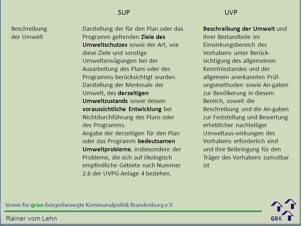 SUP UVP Beschreibung der Umwelt