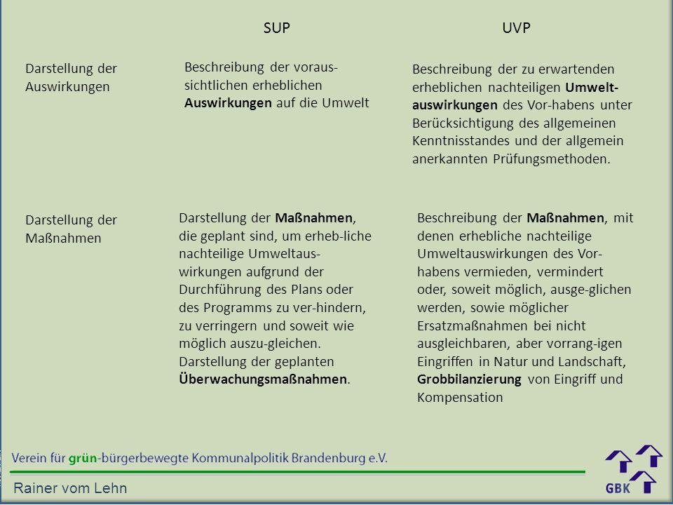 SUP UVP Darstellung der Auswirkungen