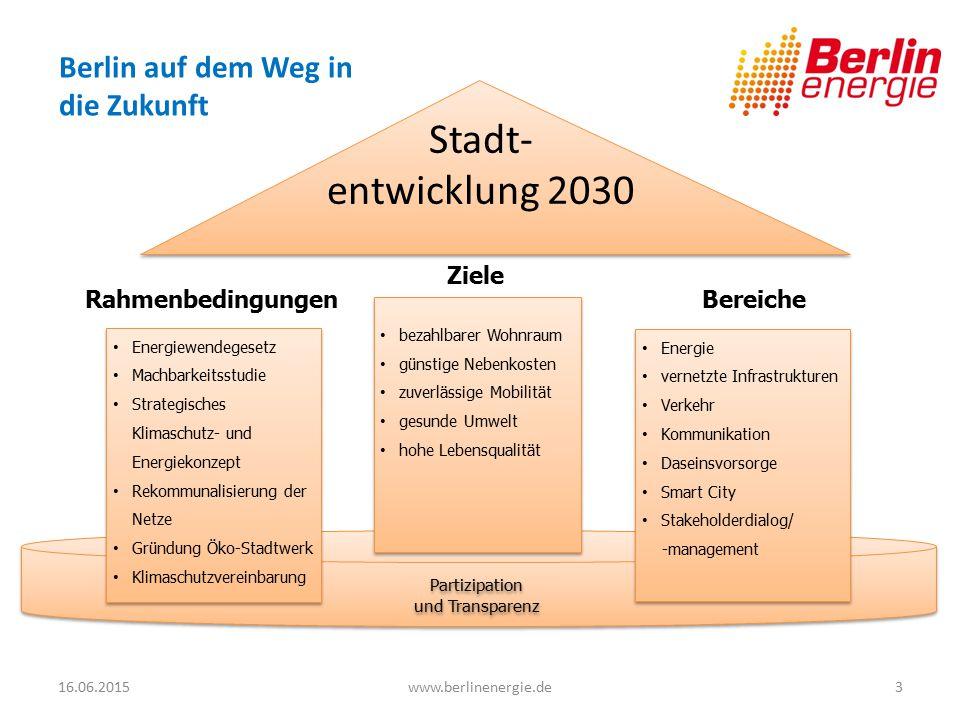 Stadt- entwicklung 2030 Berlin auf dem Weg in die Zukunft Ziele