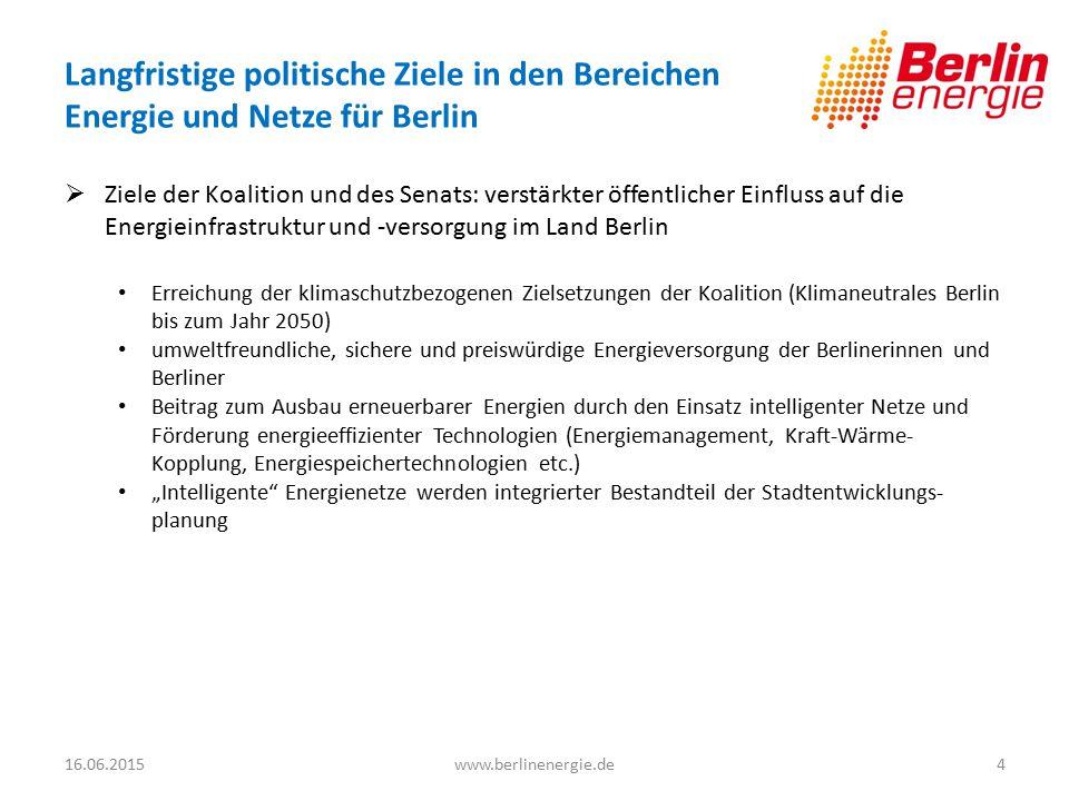 Langfristige politische Ziele in den Bereichen Energie und Netze für Berlin