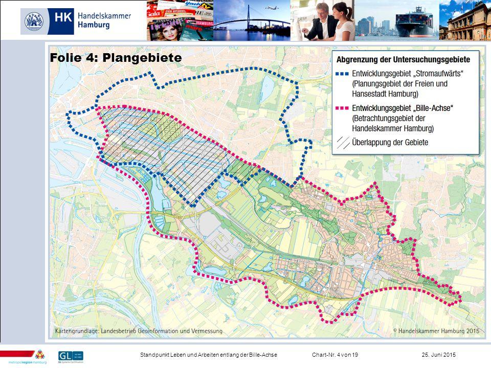 Folie 4: Plangebiete Plangebiet FHH (ha): 4.248 ha