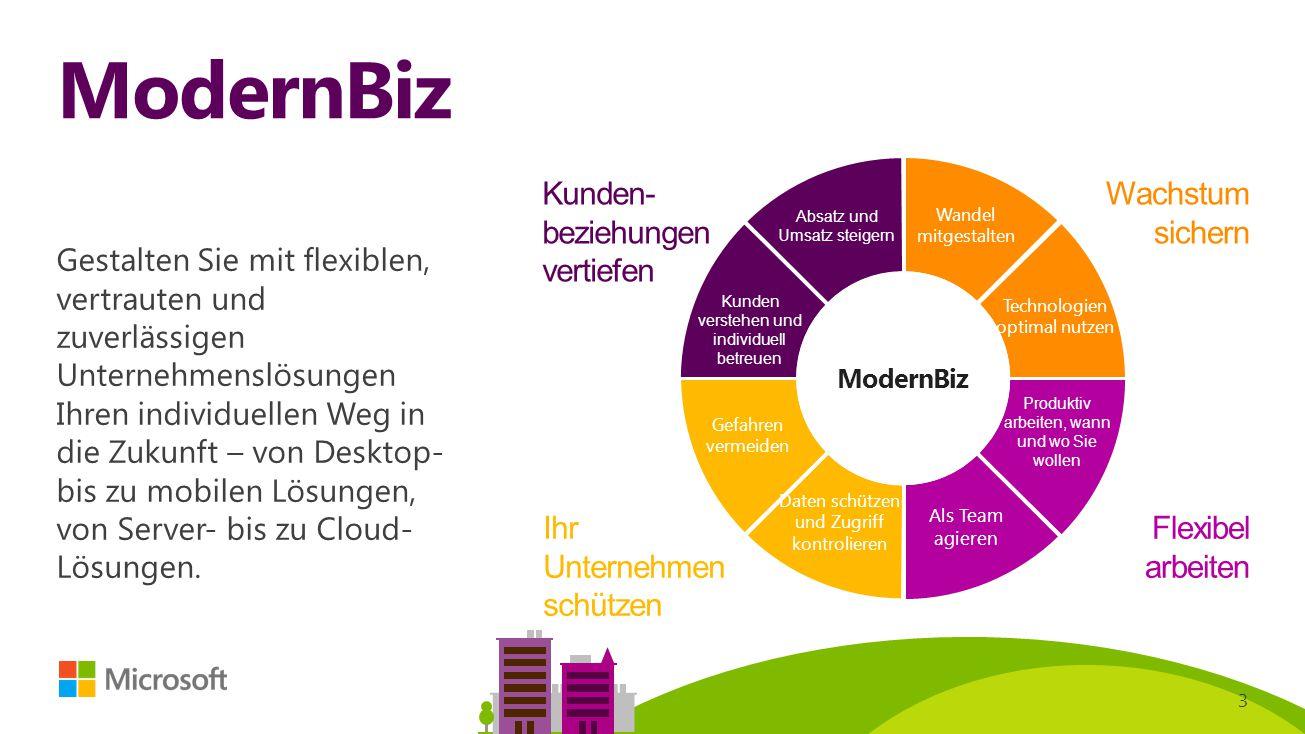 ModernBiz Kunden-beziehungen vertiefen Wachstum sichern