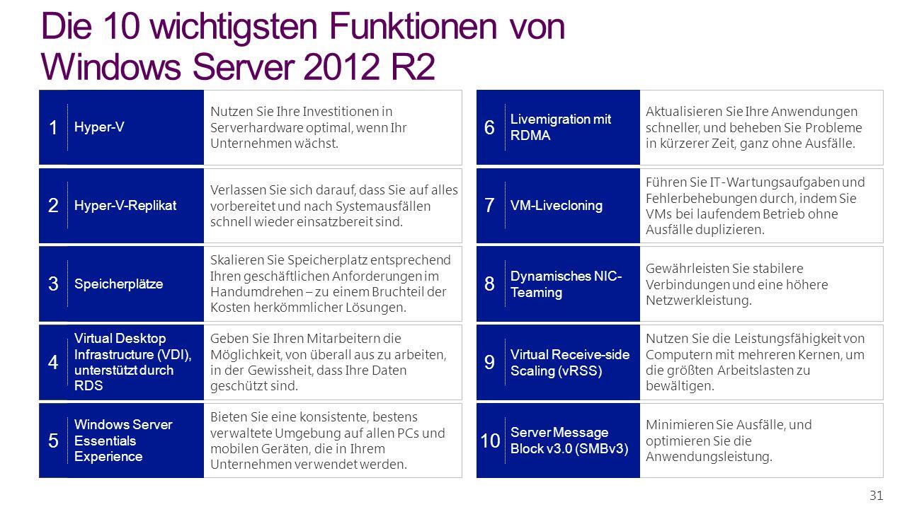 Die 10 wichtigsten Funktionen von Windows Server 2012 R2
