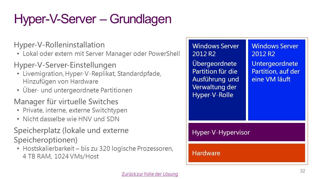 Hyper-V-Server – Grundlagen