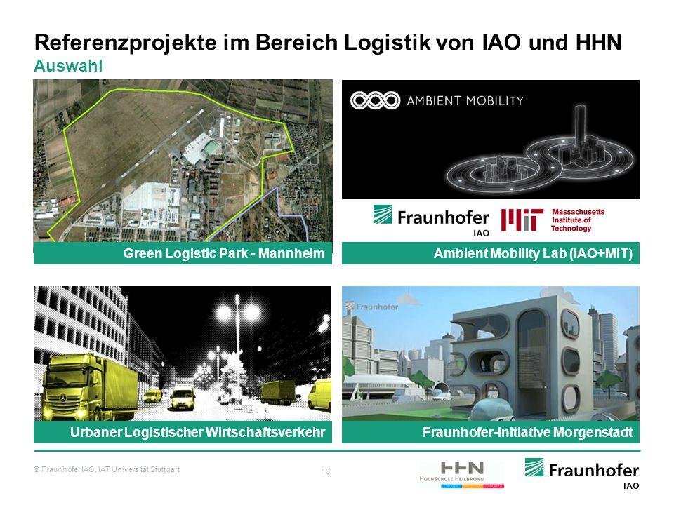 Referenzprojekte im Bereich Logistik von IAO und HHN Auswahl