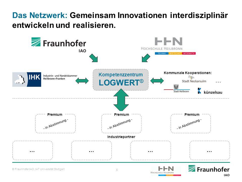 Das Netzwerk: Gemeinsam Innovationen interdisziplinär entwickeln und realisieren.