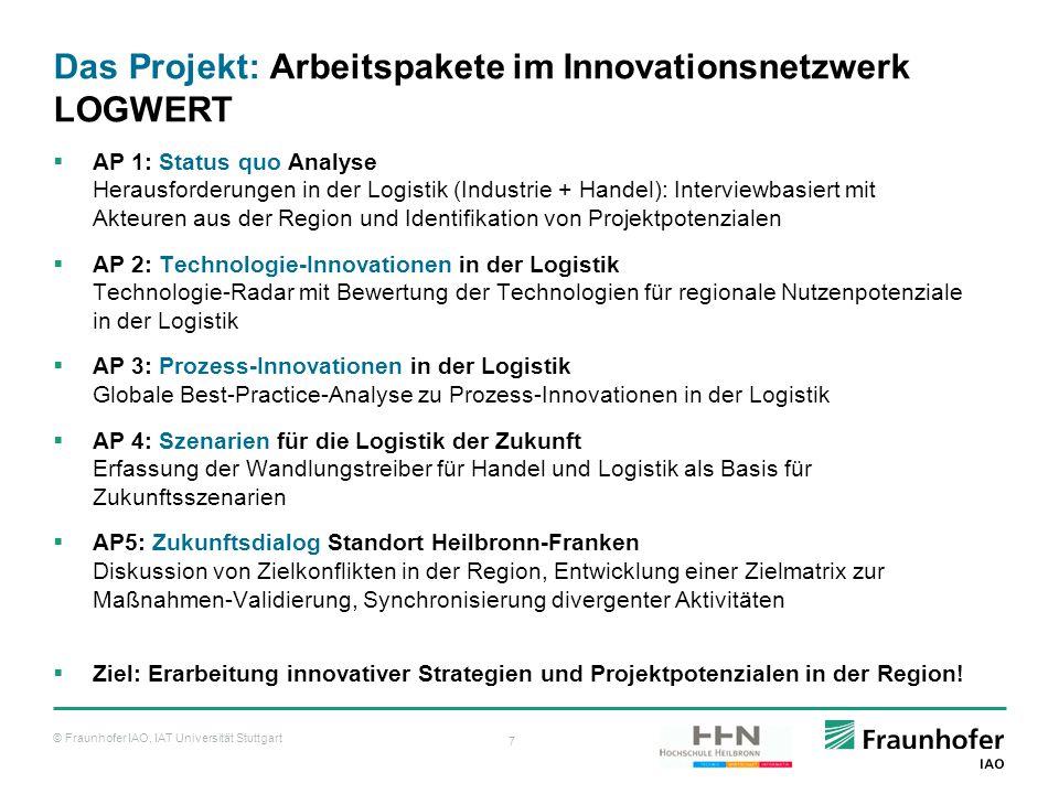 Das Projekt: Arbeitspakete im Innovationsnetzwerk LOGWERT