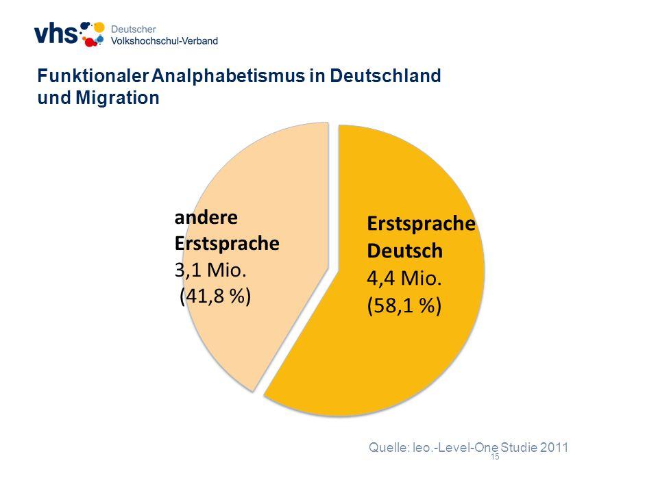 Funktionaler Analphabetismus in Deutschland und Migration
