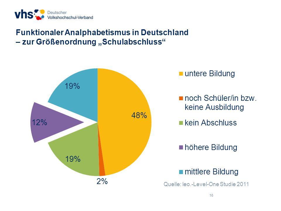 """Funktionaler Analphabetismus in Deutschland – zur Größenordnung """"Schulabschluss"""