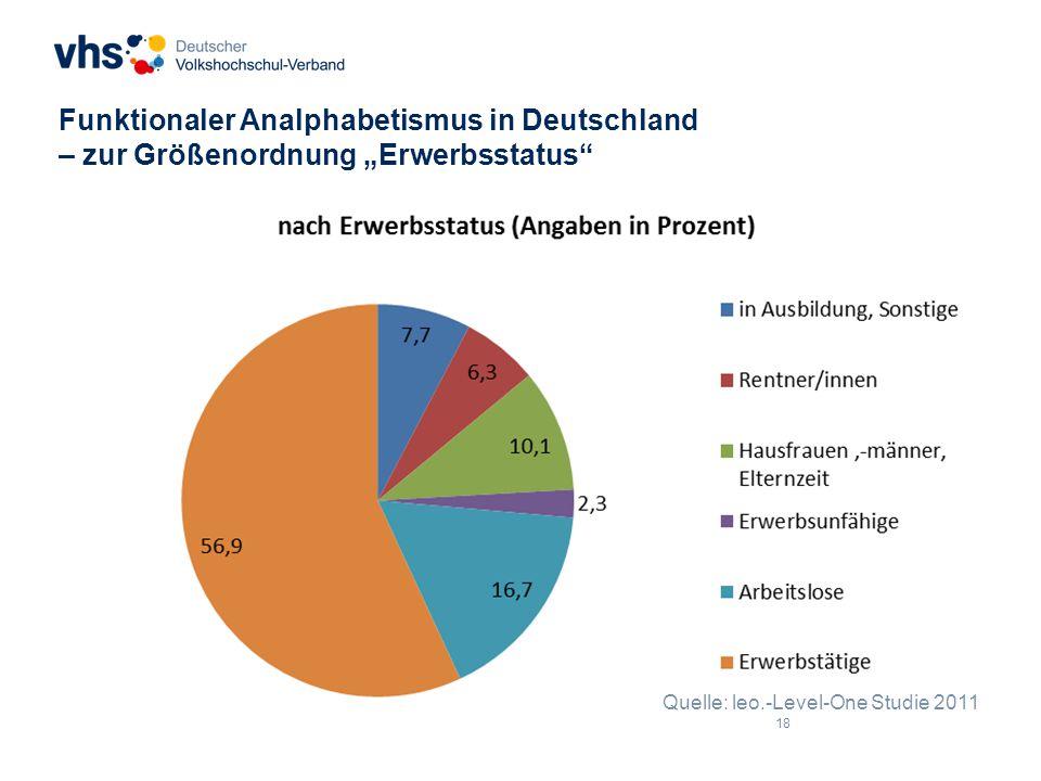 """Funktionaler Analphabetismus in Deutschland – zur Größenordnung """"Erwerbsstatus"""