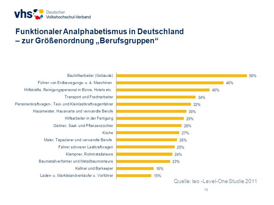 """Funktionaler Analphabetismus in Deutschland – zur Größenordnung """"Berufsgruppen"""