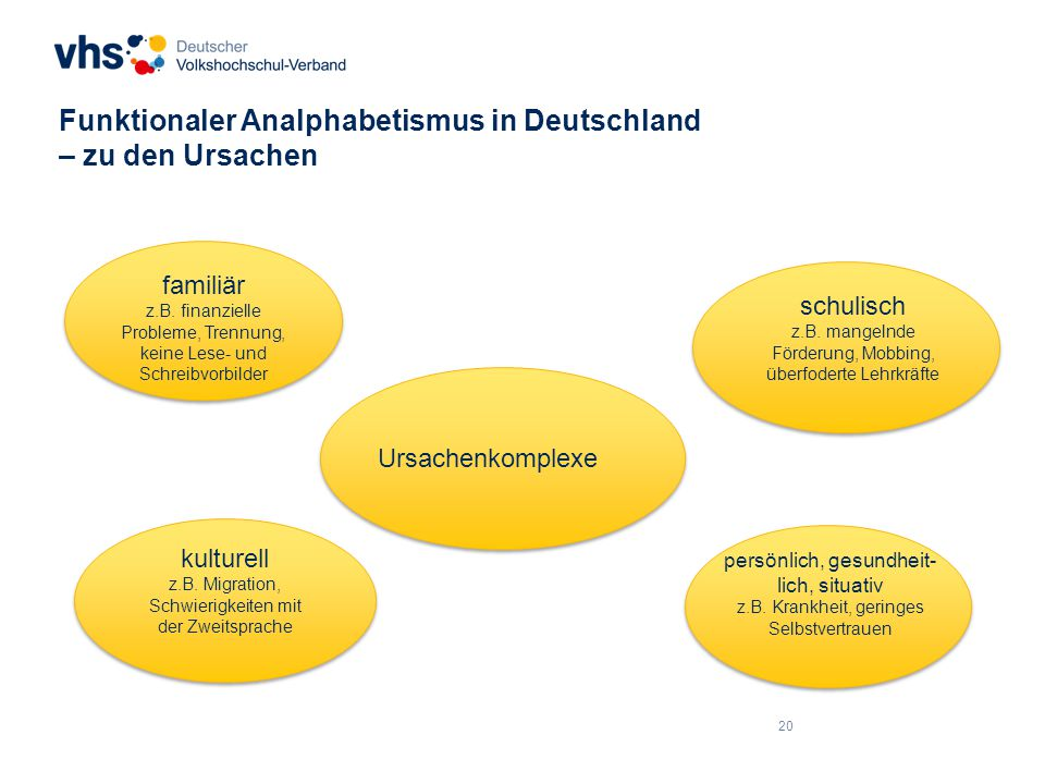Funktionaler Analphabetismus in Deutschland – zu den Ursachen