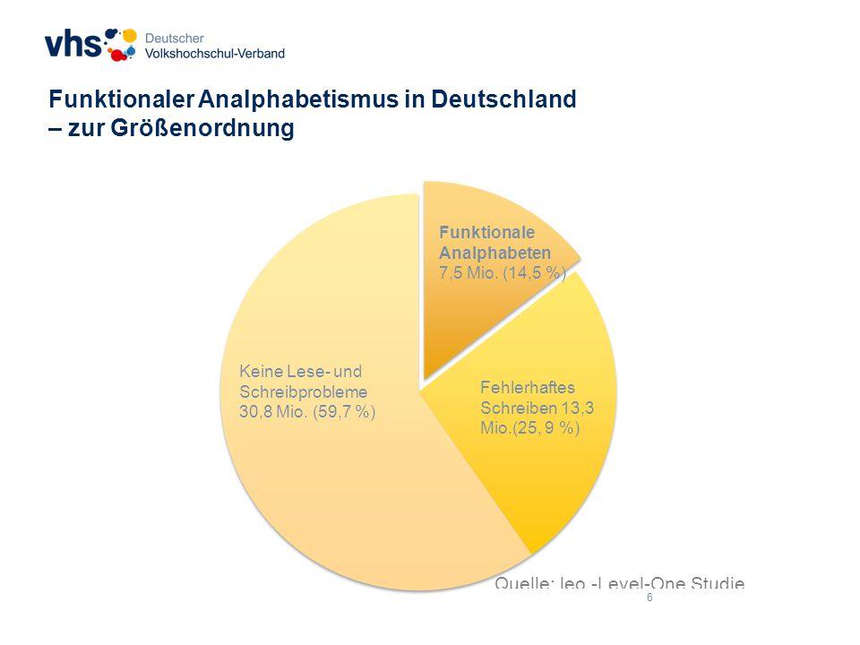 Funktionaler Analphabetismus in Deutschland – zur Größenordnung