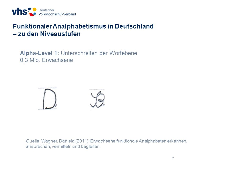 Funktionaler Analphabetismus in Deutschland – zu den Niveaustufen
