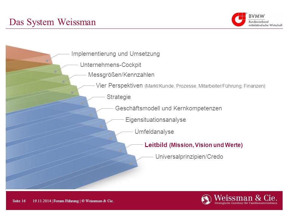 Das System Weissman Leitbild (Mission, Vision und Werte)