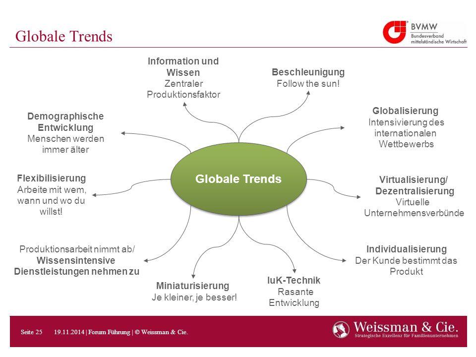 Globale Trends Globale Trends Information und Wissen